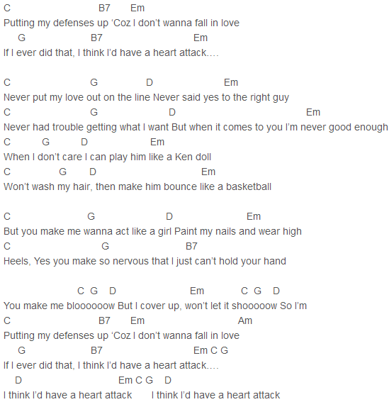 Heart Attack Guitar Chords 1 - Demi Lovato