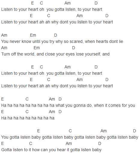 heart attack chords demi, Heart Attack Guitar Chords - Demi Lovato