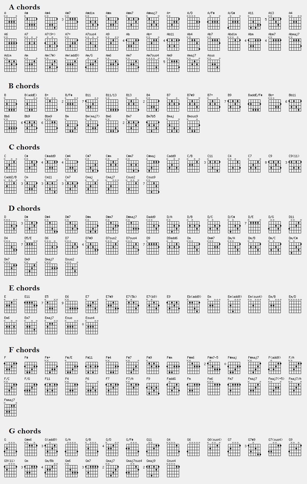 guitar chord chart sheet