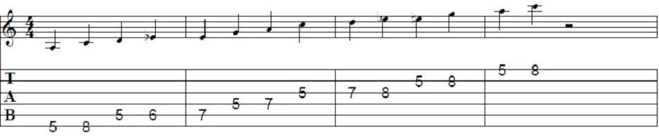 Guitar dheere dheere guitar tabs : dheere dheere guitar tabs Tags : dheere dheere guitar tabs ukulele ...